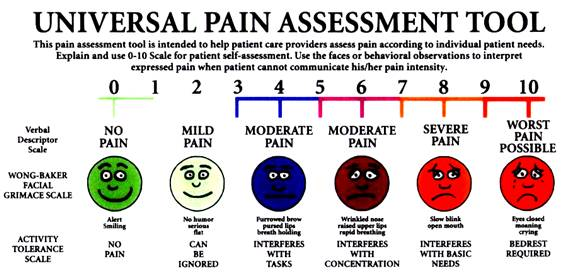 universal-pain-assessment-tool