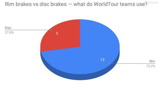 13_worldtour_tech_breakdown_1547958807234_1wu7gycu4tlcs_630_80_670