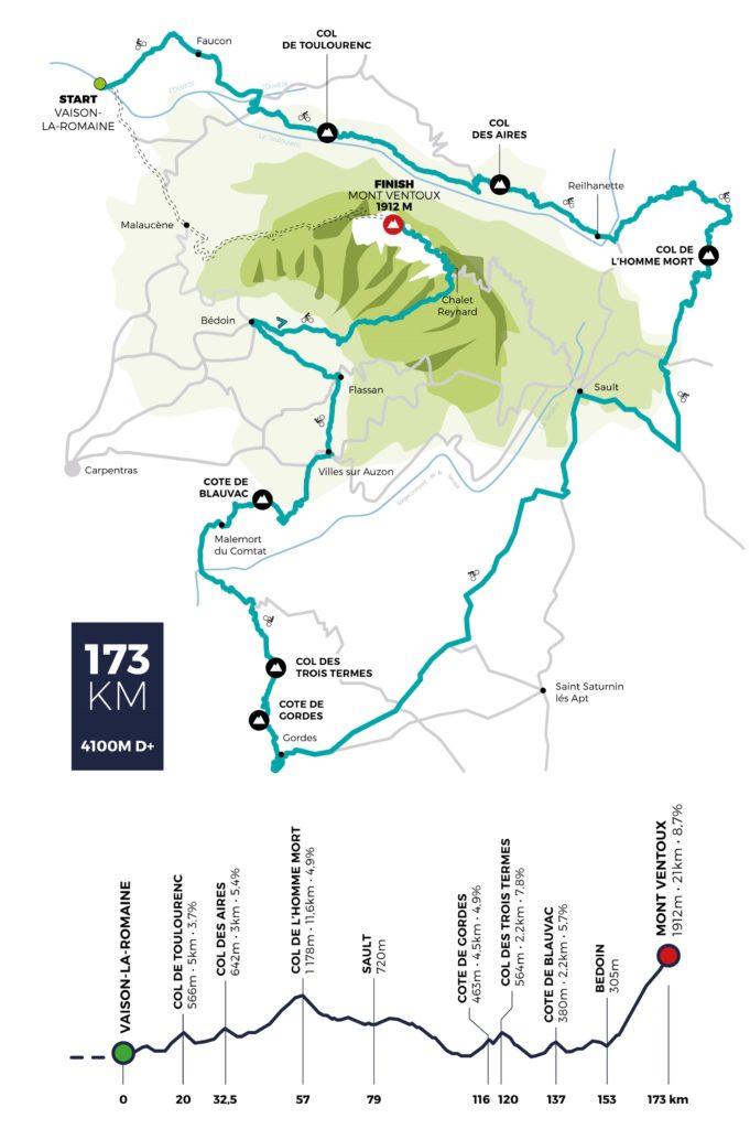mont-ventoux-classic-parcours